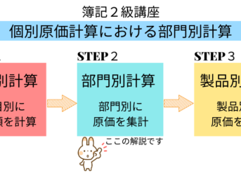 簿記二級講座個別原価計算における部門別計算